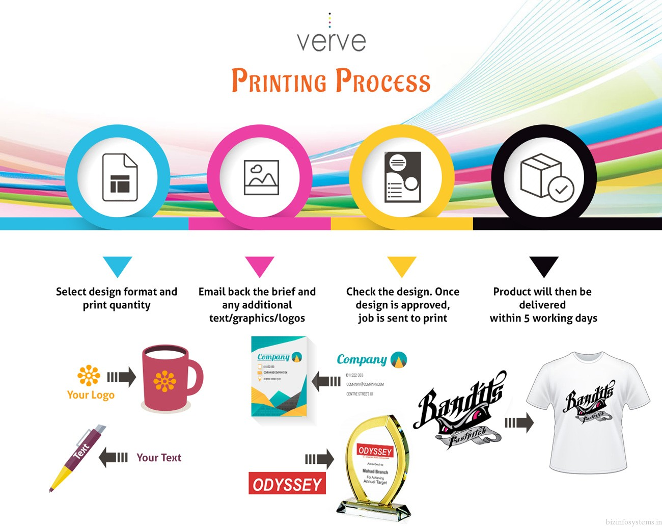 Verve Corporate Gifts Suppliers / Image 4