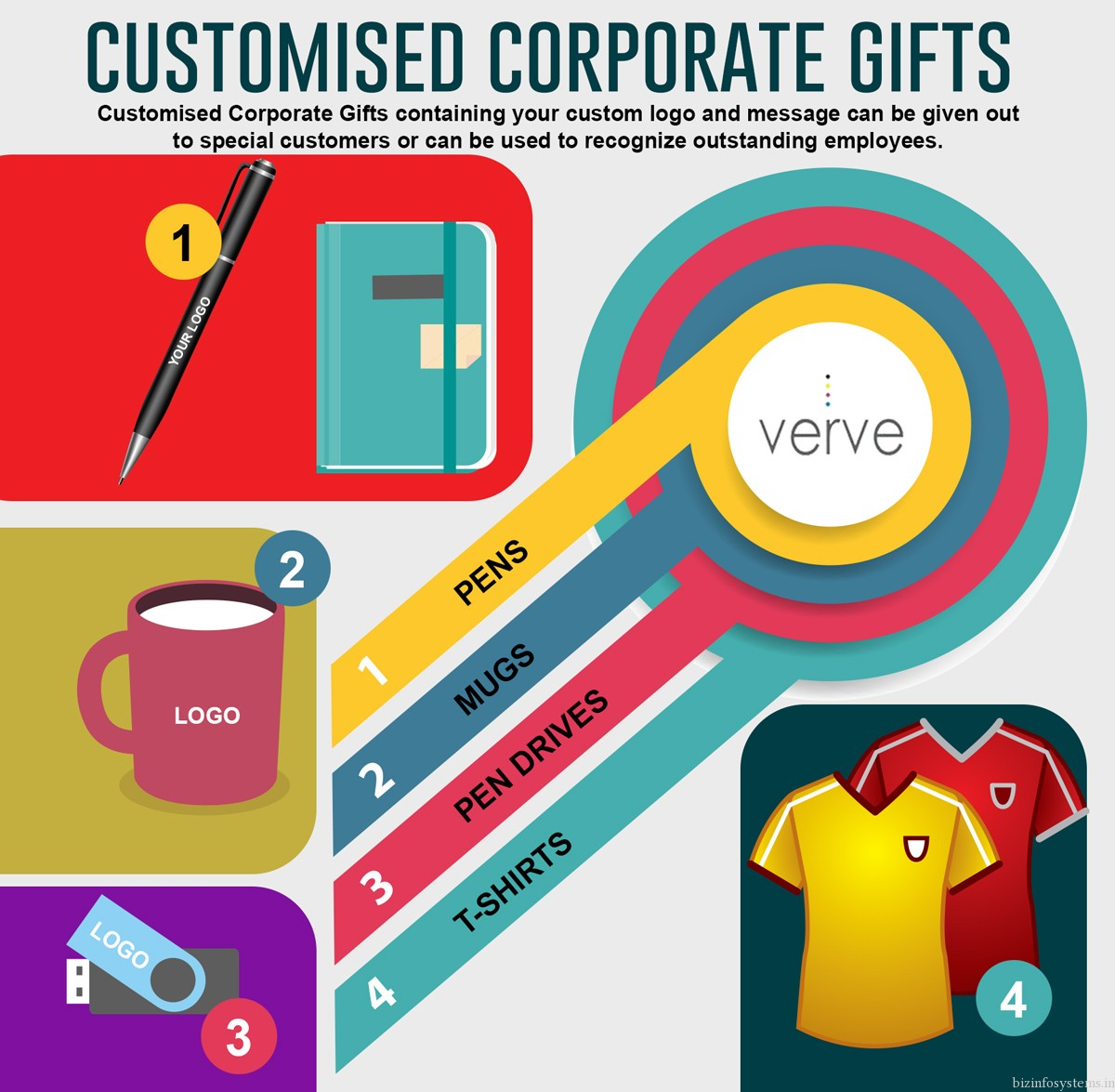 Verve Corporate Gifts Suppliers / Image 1