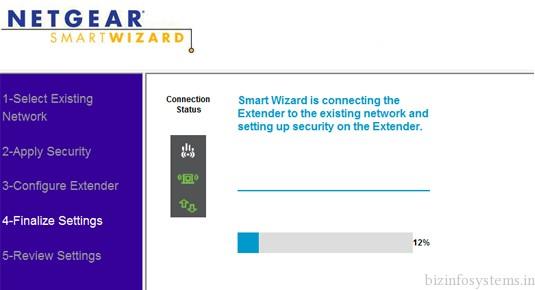 Mywifiext Net Extender Setup / Image 1